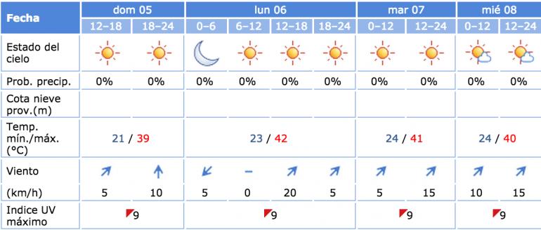 El tiempo la ola de calor se extender durante los pr ximos d as con alerta naranja en sevilla - El tiempo en dos hermanas sevilla ...